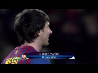 Барселона 7-1 Байер   1/8 ЛЧ 2011/2012   Обзор матча