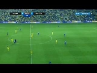 Maccabi Tel-Aviv FC vs CS Pandurii Târgu Jiup full 480p