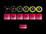 Periodic Table Song-Periodic Table for Kids-Alkali Metals