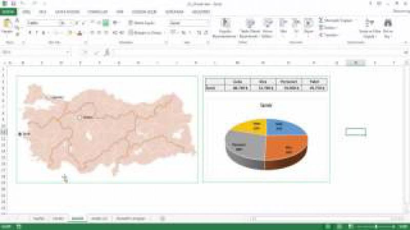 2 Örnek Dosyaların Kullanımı HD Excel Dashbordta kullanılacak Denetim Araçları Eğitim