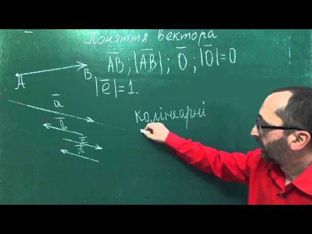 Урок 1 Поняття вектора - Геометрія 9 клас