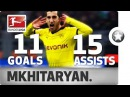 Henrikh Mkhitaryan - All Goals Assists 2015/16