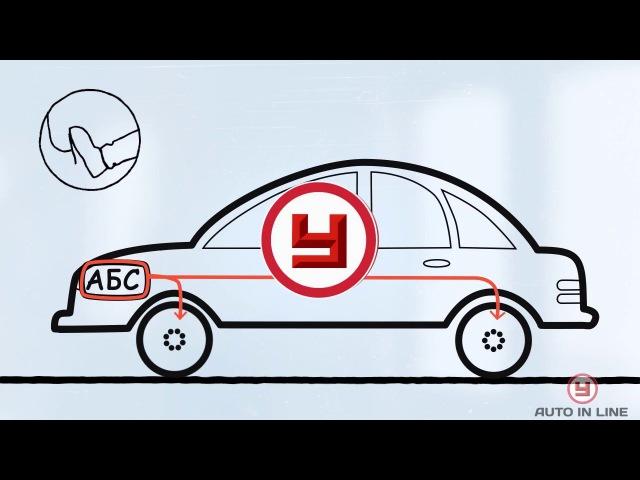 Движение по горным дорогам, управление автомобилем в опасных критических ситуациях