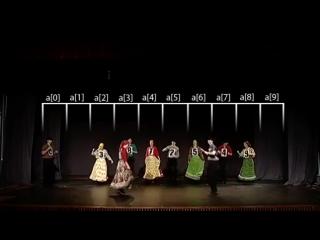 Сортировка выбором как цыганский народный танец
