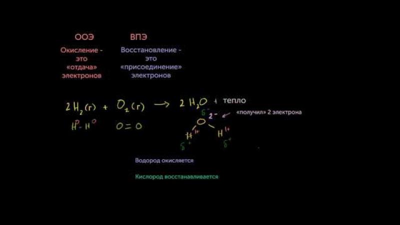 Окисление и восстановление с биологической точки зрения jrbcktybt b djccnfyjdktybt c ,bjkjubxtcrjq njxrb phtybz
