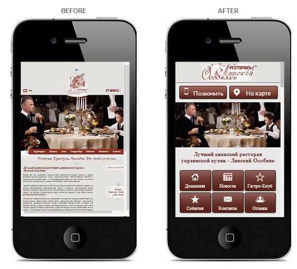 Создание мобильной версии сайта екатеринбург зао бункерная компания официальный сайт