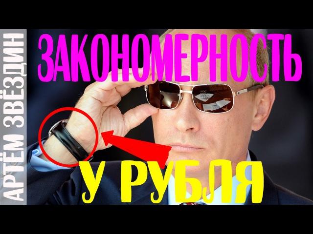 Путин двигает рынок. Закономерность [Артём Звёздин]