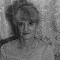 Анкета Любовь Черненко