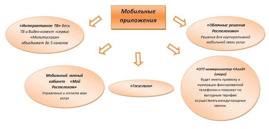 Форекс стратегия для 5 минутного графика