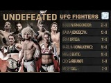 ♛UNDEFEATED♛ UFC♛ FIGHTERS 2016♛