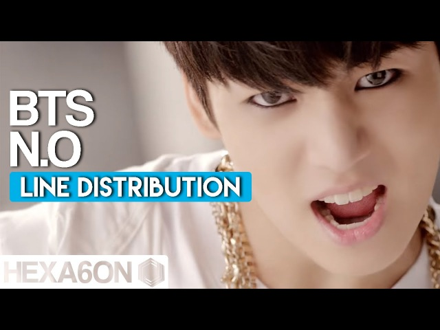 BTS - N.O Line Distribution (Color Coded)