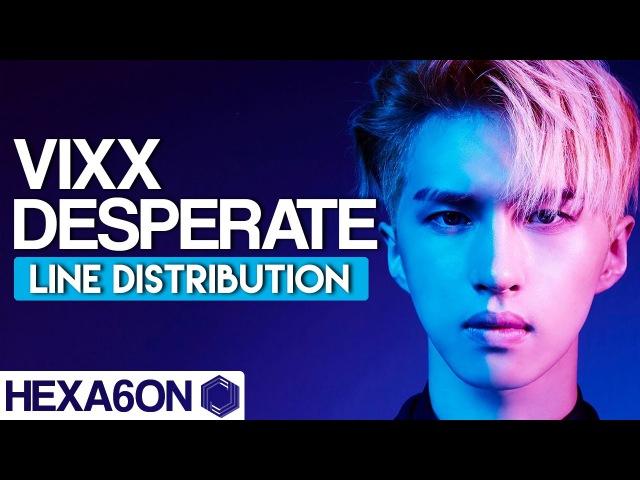 VIXX - Desperate Line Distribution (Color Coded)