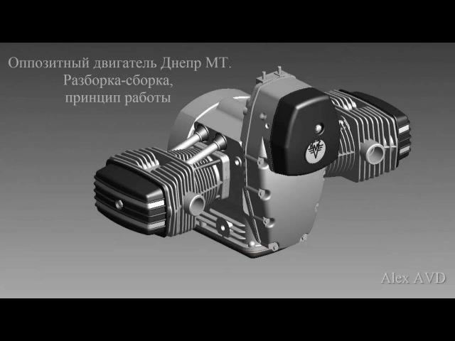 Оппозитный двигатель Днепр-МТ (3D модель)