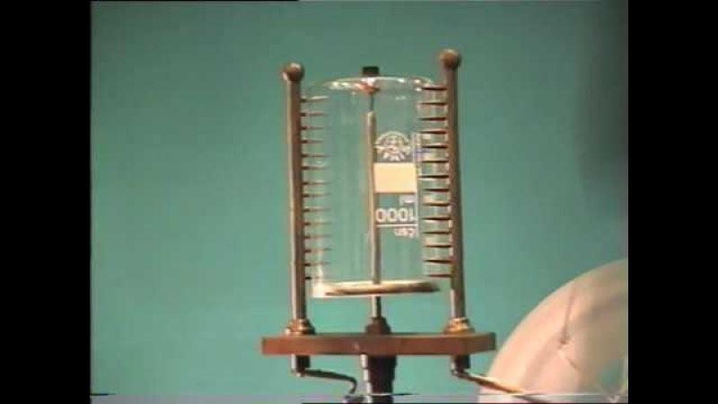 Электростатический двигатель, стекание заряда с острия, ионы