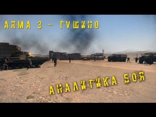 ARMA 3.Сирийская армия VS ИГИЛ! Тушино. Аналитика боя. 06.11.15.18+