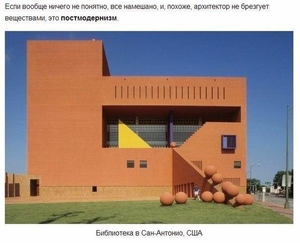 Памятка по архитектурным стилям.