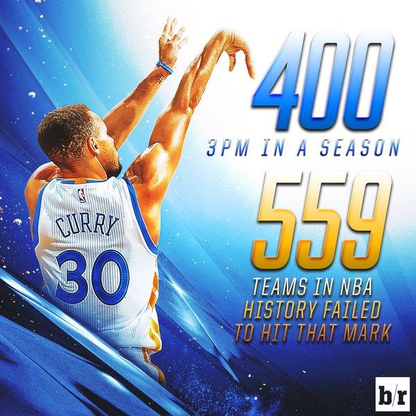 Стефен Карри реализовал 400 и более трехочковых бросков в этом сезоне. И это новый рекорд НБА