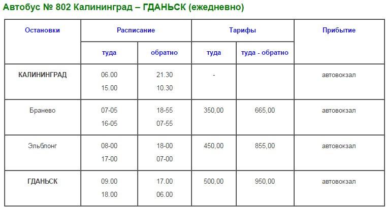 билеты в париж дешево. авиабилеты москва-париж. билеты на самолет гданьск-париж. Wizz Air купить билеты на автобус калининград гданьск