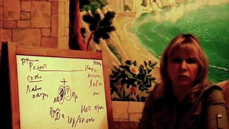 ч.4 Война с Русской цивилизацией- человек -творец своей реальности. Религии Винникова Л.И.