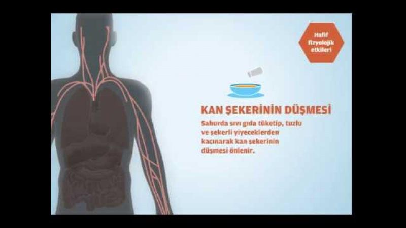 Oruc tutan zaman bədənimizə nələr olur izləyin Video