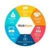WebSwen {web design}