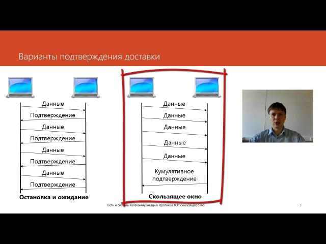 Протокол TCP скользящее окно | Курс Компьютерные сети