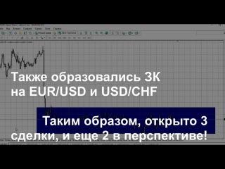 Торговля бинарными опционами: 5018$ за 3 часа по стратегии