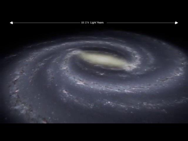 Размеры вселенной можно осознать посмотрев это видео » Freewka.com - Смотреть онлайн в хорощем качестве