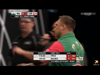 Wales vs Canada (PDC World Cup of Darts 2016 / Second Round)