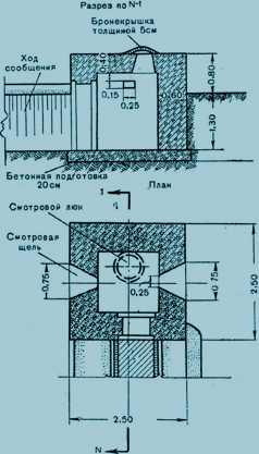 Железобетонный наблюдательный пункт