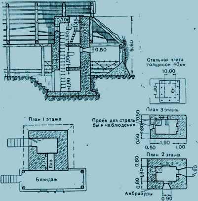 Железобетонный набюлюдательный пункт в д. Доры