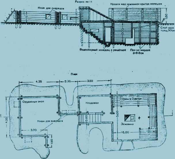 Открытая площадка для автоматической зенитной пушки и блиндаж для расчёта