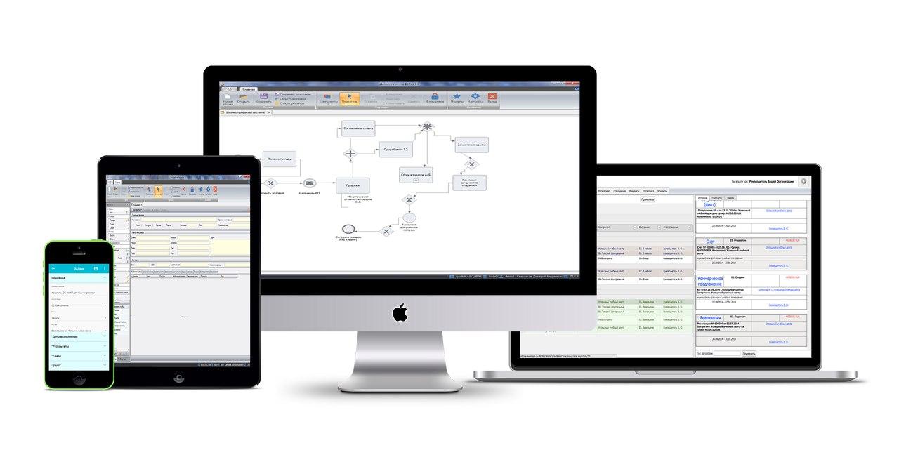 Анализ crm систем услуги в Новосибирске
