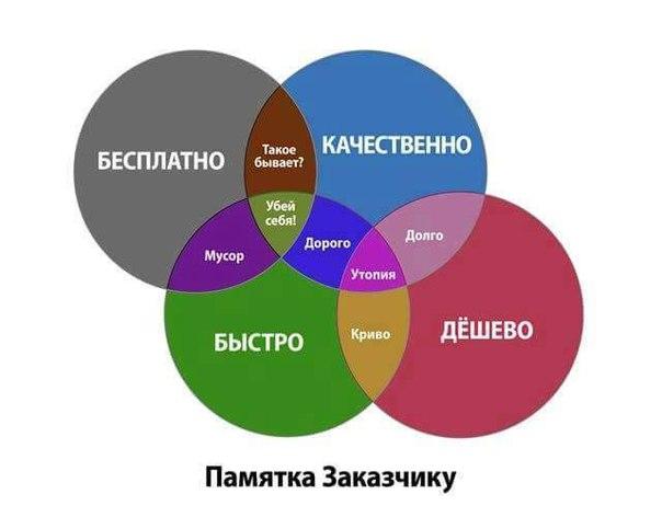 Елена Парамонова | Палех