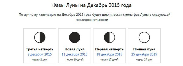 Лунный календарь на Декабрь 2015 года