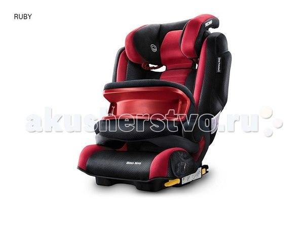 Группа 1-2-3 (от 9 до 36 кг) Monza Nova IS Seatfix, Recaro