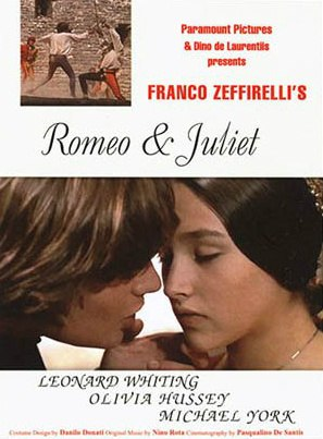 the factors that had an impact on the failure on romeo and juliets relationship Shakespeare didn't even know what a balcony was—so how did one end in his most famous scene.