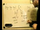 Урок по фонетике итальянского языка.avi
