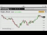 TeleTrade: Утренний обзор, 16.03.2016 - Доллар укрепляется к основным валютам