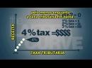 A Curva de Laffer - Impostos Altos, Receita Baixa
