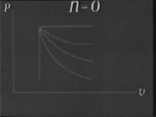 Основные законы термодинамики (Техническая термодинамика и теплотехника)