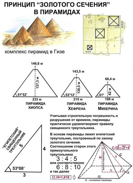 Пирамида сделать своими руками схемы