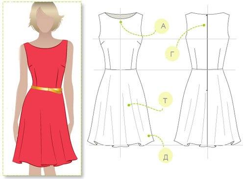 Фото выкройки платьев для начинающих простые выкройки своими руками