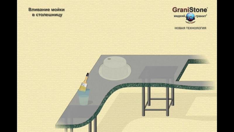 №15 Вливание мойки в столешницу. GraniStone -- жидкий гранит. Новая технология.