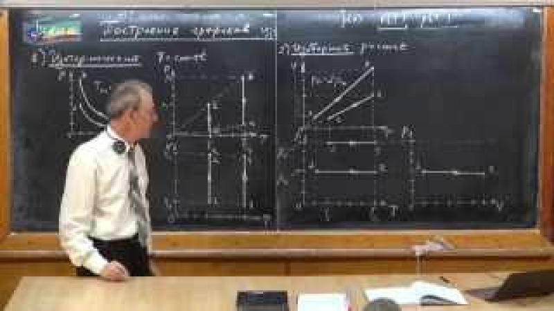 Урок 162. Построение графиков изопроцессов в различных координатах