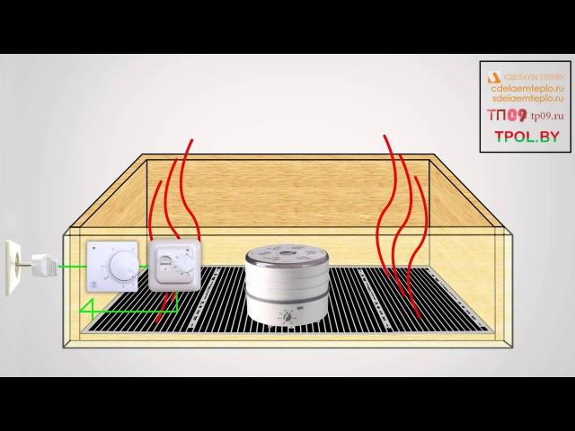 Видеообзор сборки дегидратора