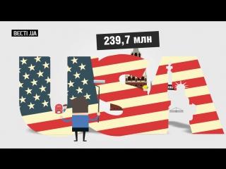 Скільки заробітчан працюють на чужині та які суми відсилають в Україну  http://24tv.ua/v628210