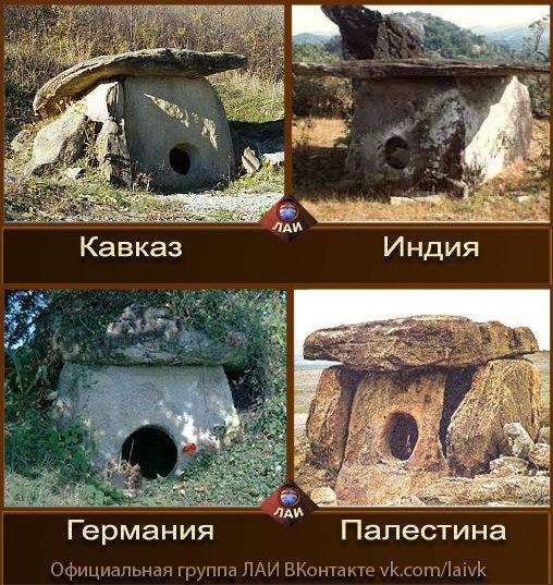 Хронология цивилизации или её полное отсутствие