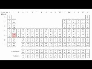 Karaoke version of These are the Elements (Periodic Table in Order)
