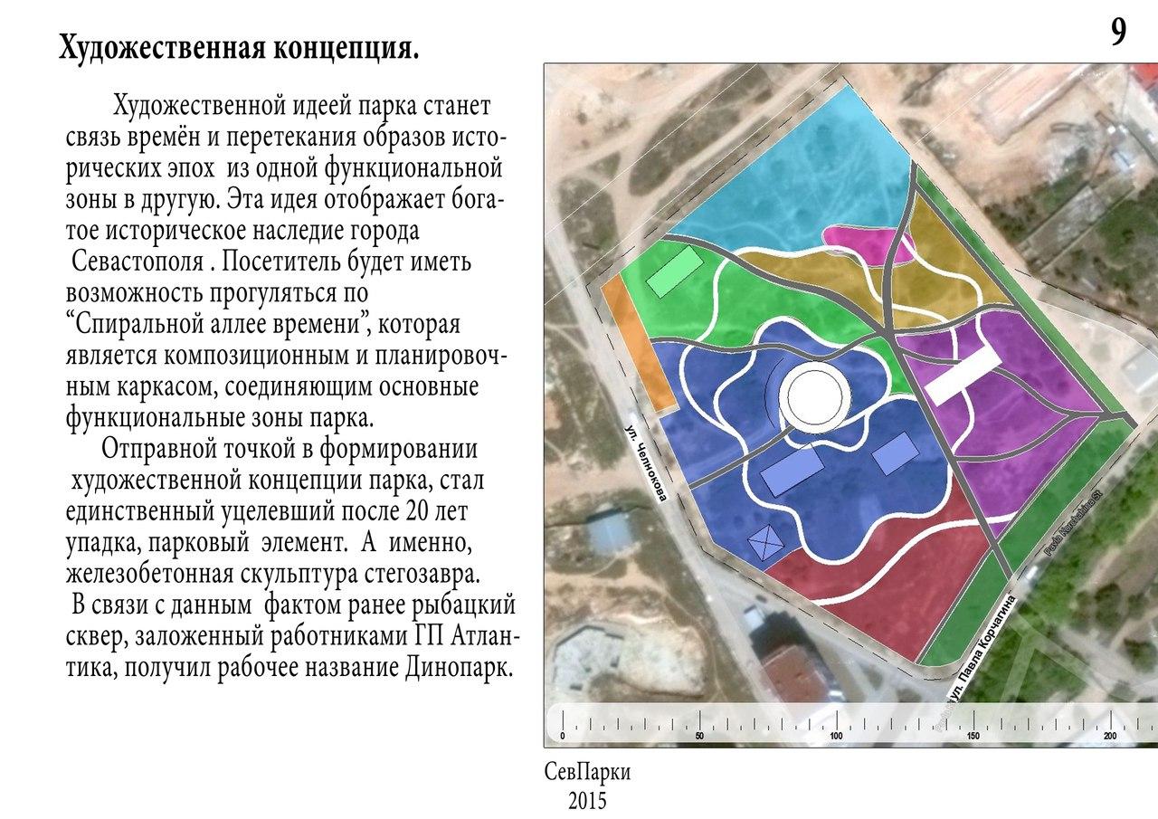 Концепция реконструкции Динопарка